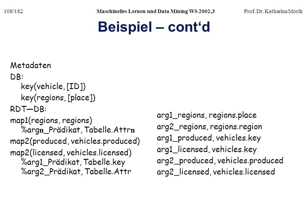 Beispiel – cont'd Metadaten DB: key(vehicle, [ID])